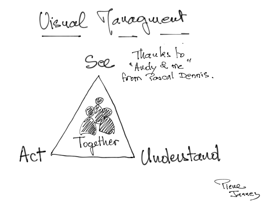 visual-management-operae-partners-pierre-jannez