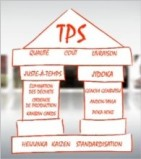 TPS House Toyota