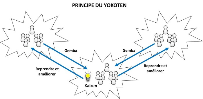 yokoten-operae-partners