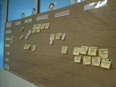 Project dev board