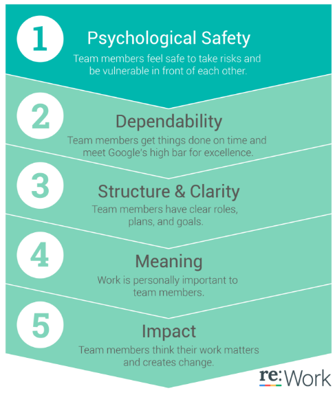 psychological-safety
