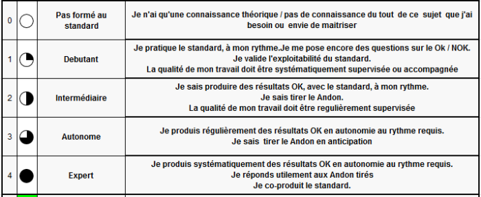 matrice-competence-lean-2