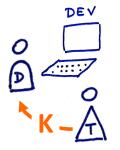 kanban-lean-operae-partners-1