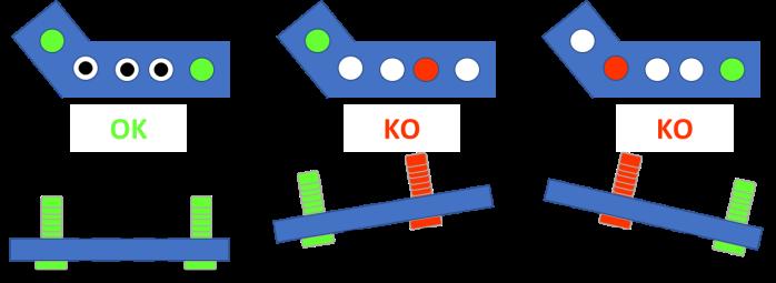 poka-yoke-lean-operae-partners-3