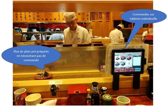 sushi numerisation operae partners