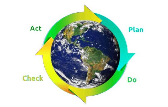 PDCA-lean-green1
