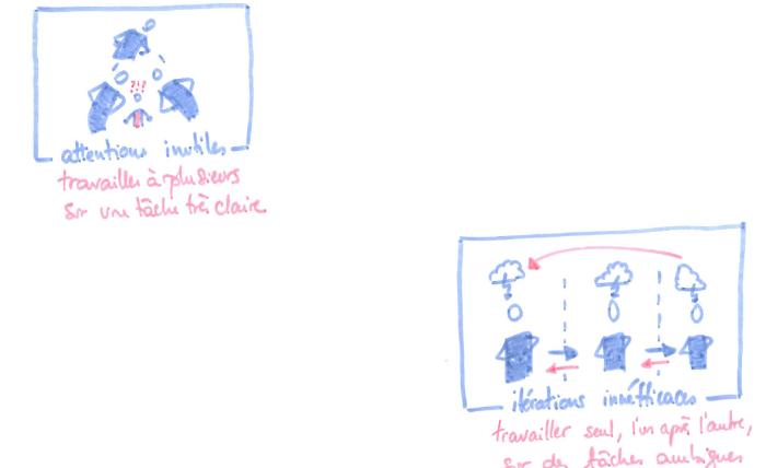 comment-devenir-une entreprise-agile-operae-partners-3