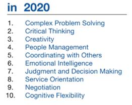 skills for 2021